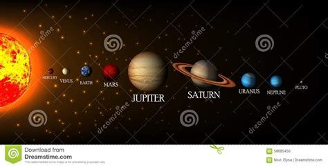 Solar System Background With Sun And Planets On Orbit
