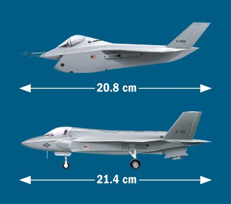 ITALERI; JOINT STRIKE FIGHTER PROGRAM X-32A AND X-35B