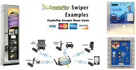 Cryptopay Credit Card Swiper with Button - Dultmeier Sales