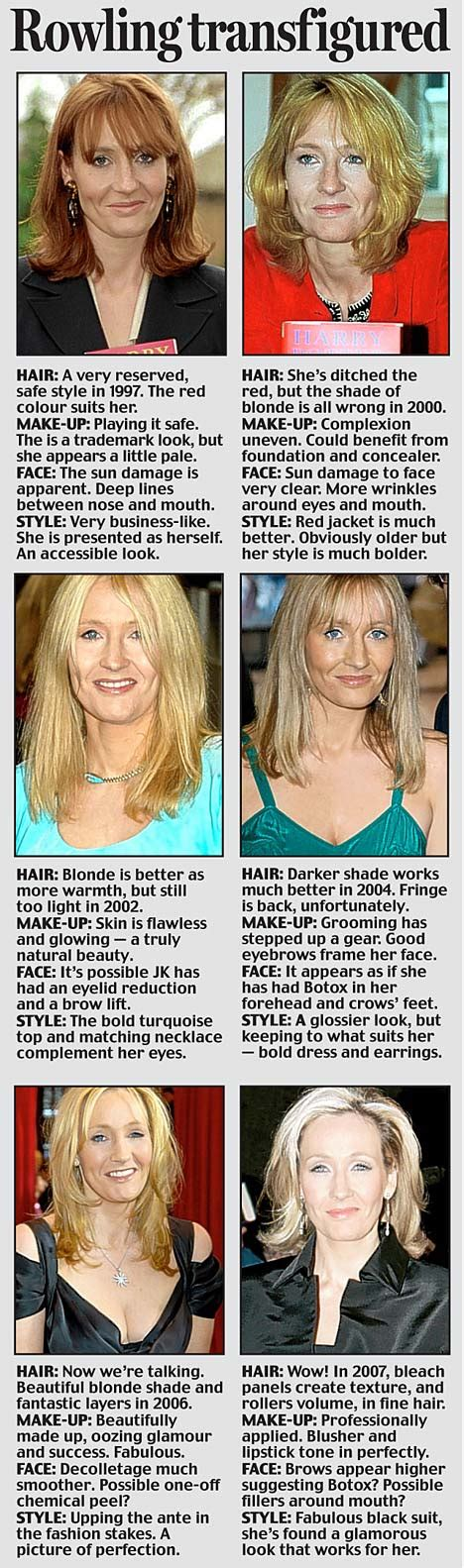 The secrets of JK Rowling's amazing makeover (and, yes, £